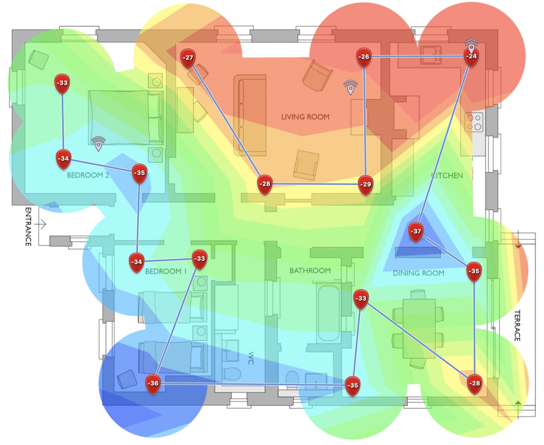 WiFi heatmaps